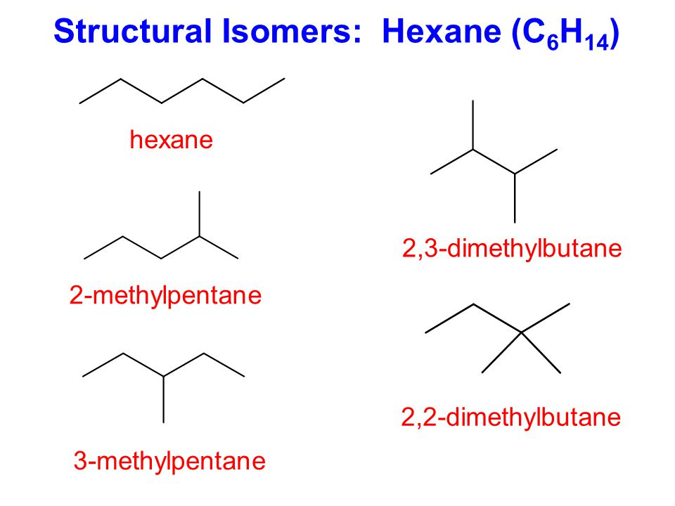 Structural Isomers: Hexane (C6H14)