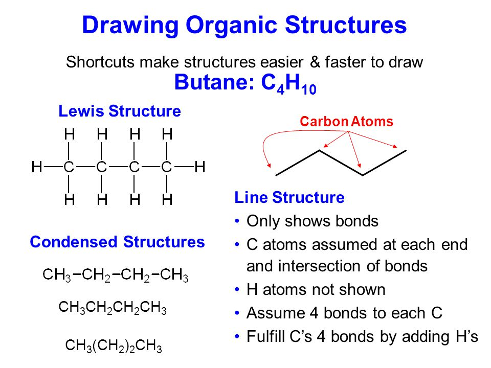 Line Drawing Rules Chemistry : Organic chemistry the of