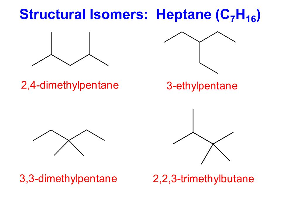 Structural Isomers: Heptane (C7H16)