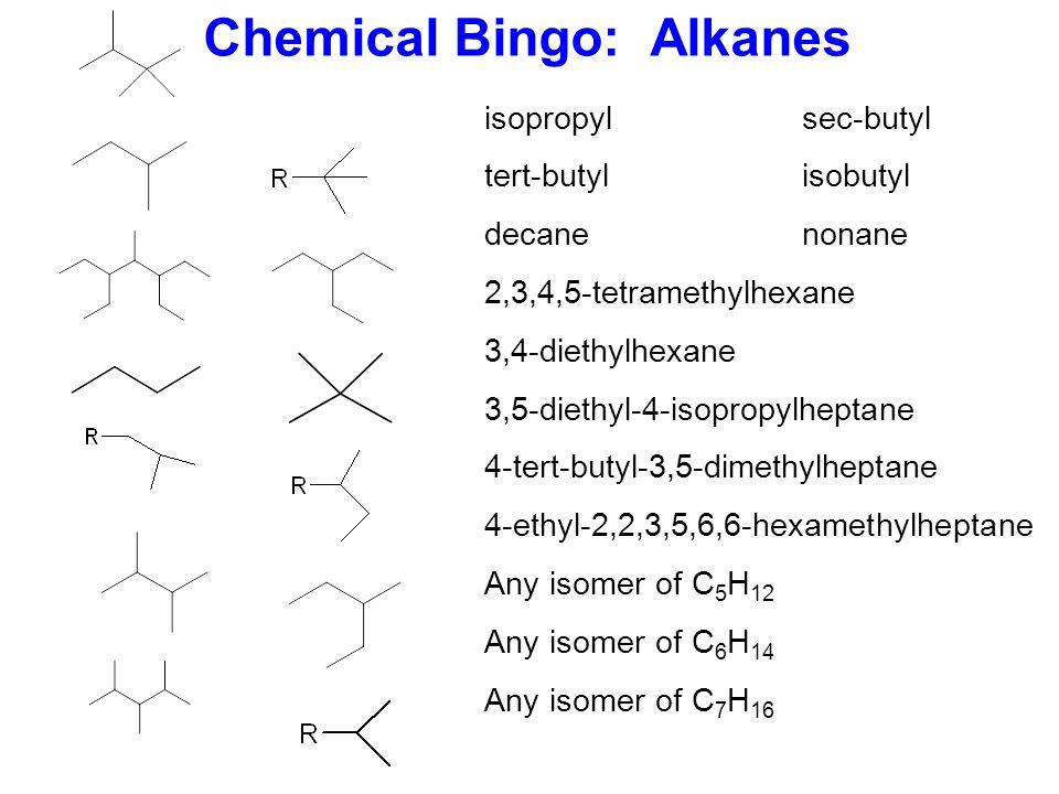 Chemical Bingo: Alkanes