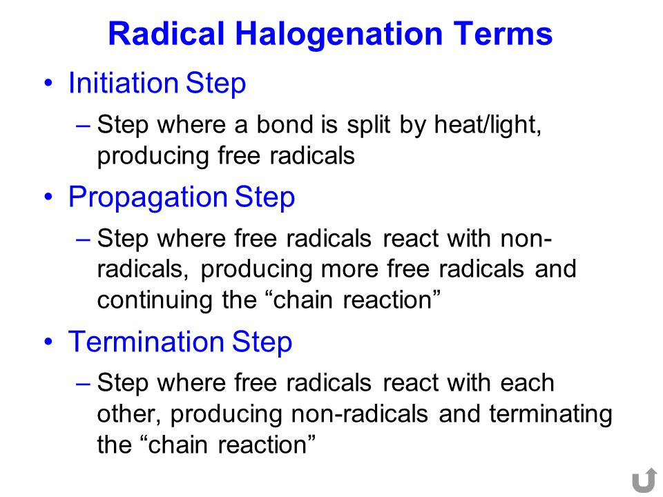 Radical Halogenation Terms