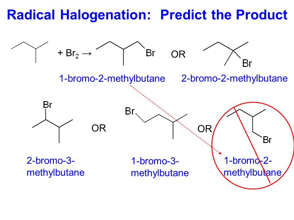 Radical Halogenation: Predict the Product