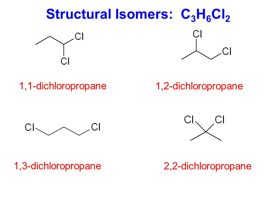 Structural Isomers: C3H6Cl2