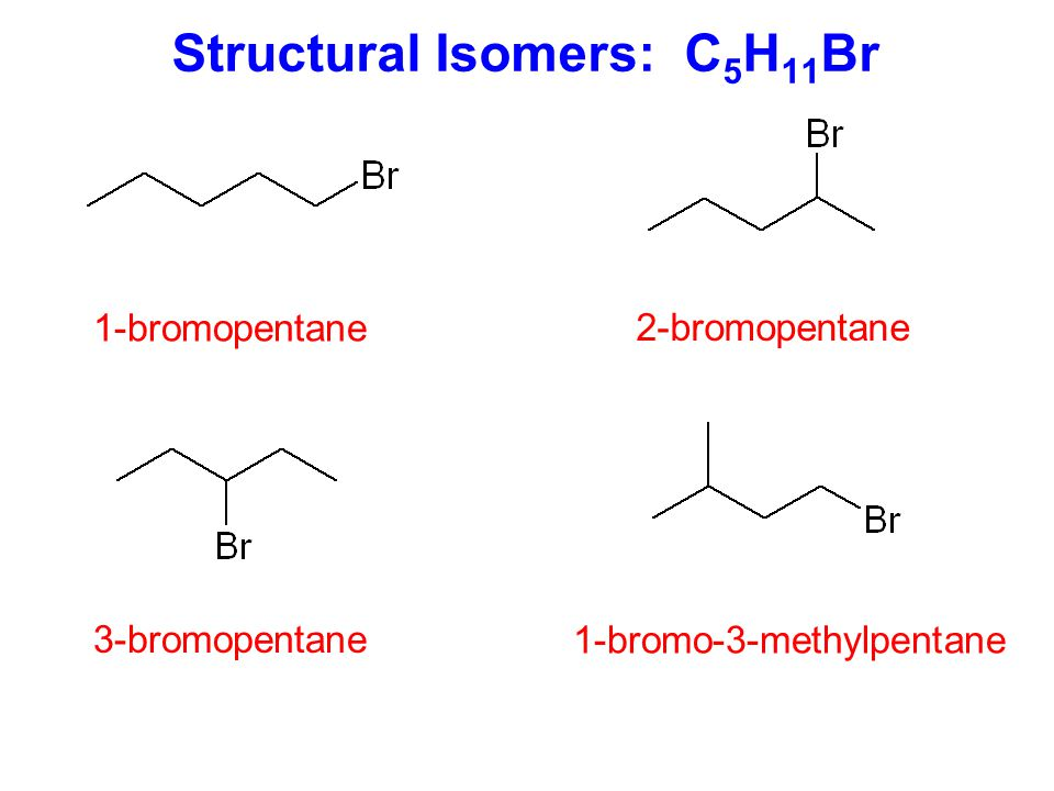 Structural Isomers: C5H11Br