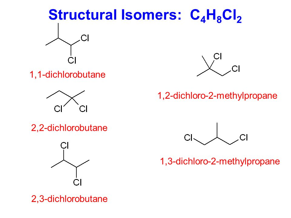 Structural Isomers: C4H8Cl2
