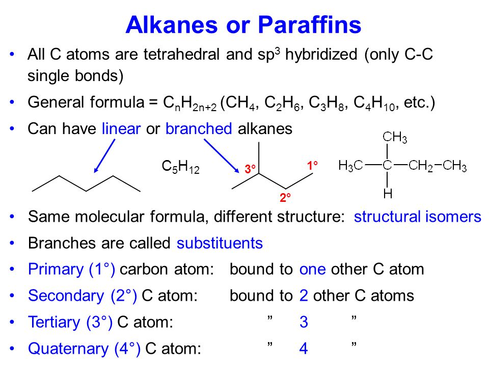 Alkanes or Paraffins All C atoms are tetrahedral and sp3 hybridized (only C-C single bonds) General formula = CnH2n+2 (CH4, C2H6, C3H8, C4H10, etc.)