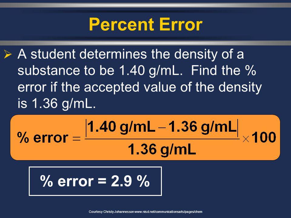 Percent Error % error = 2.9 %