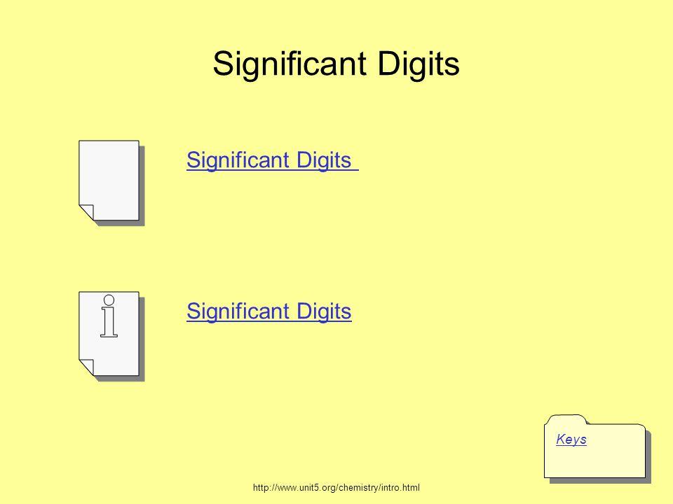 Significant Digits Significant Digits Significant Digits Keys
