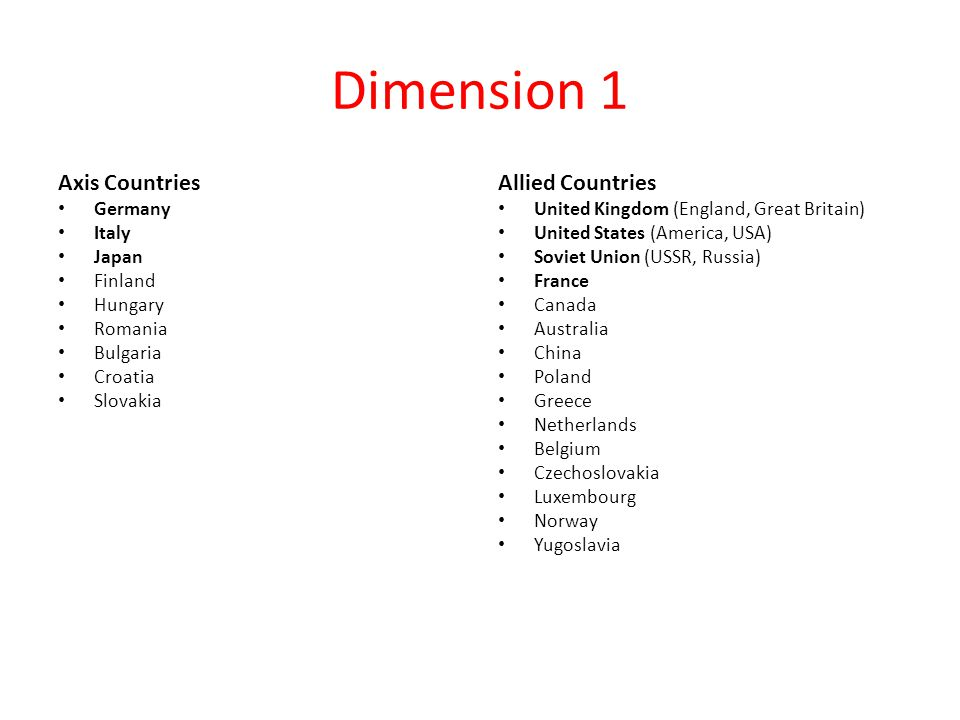Dimension 1 Axis Countries Allied Countries Germany Italy Japan