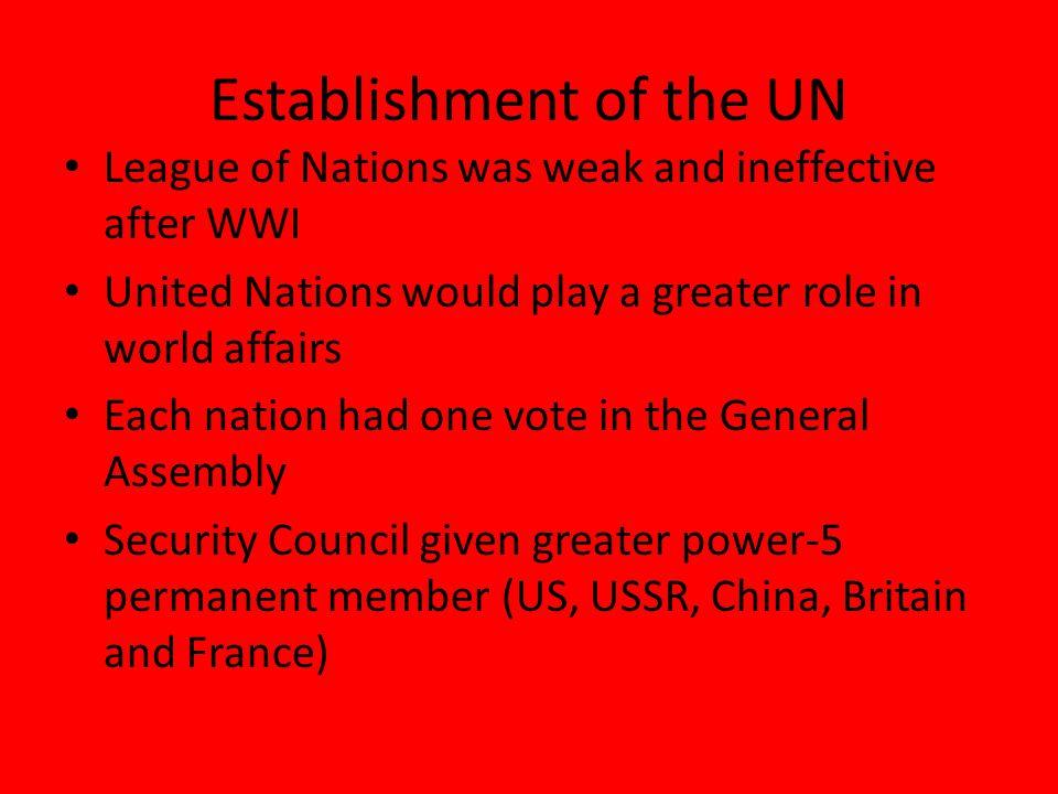 Establishment of the UN