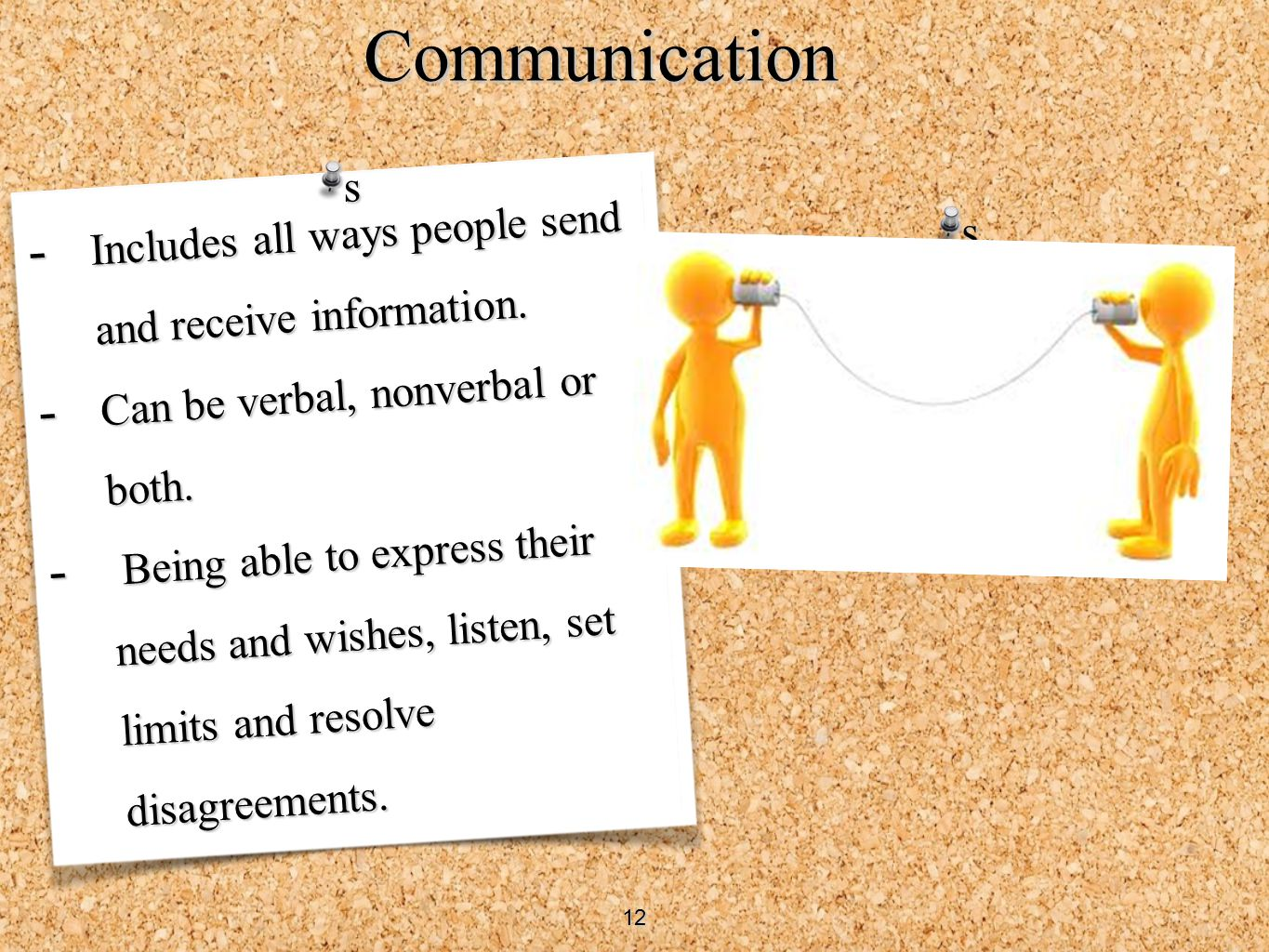 Communication s Includes all ways people send and receive information.