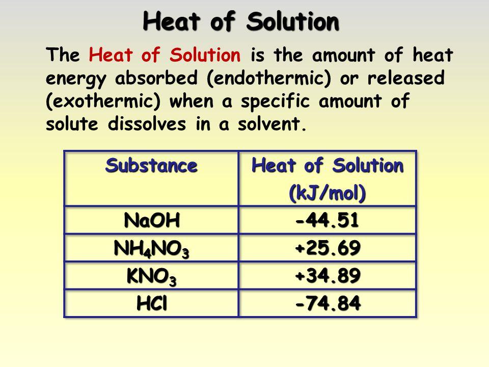 Heat of Solution