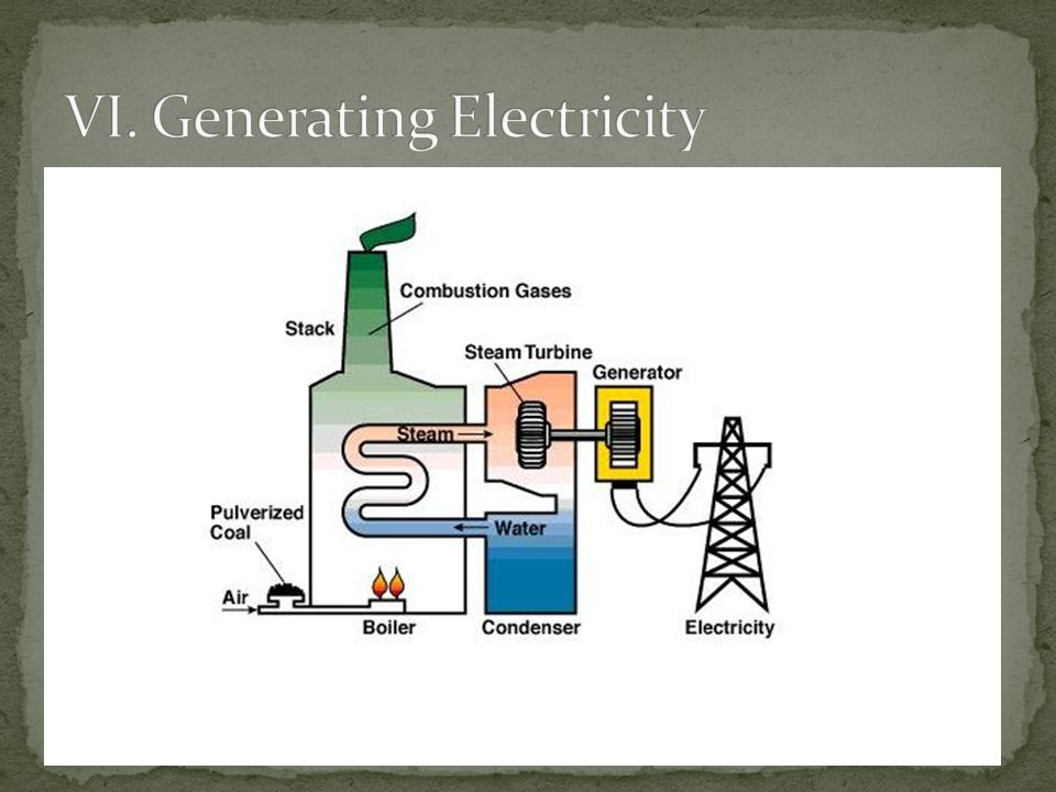 VI. Generating Electricity