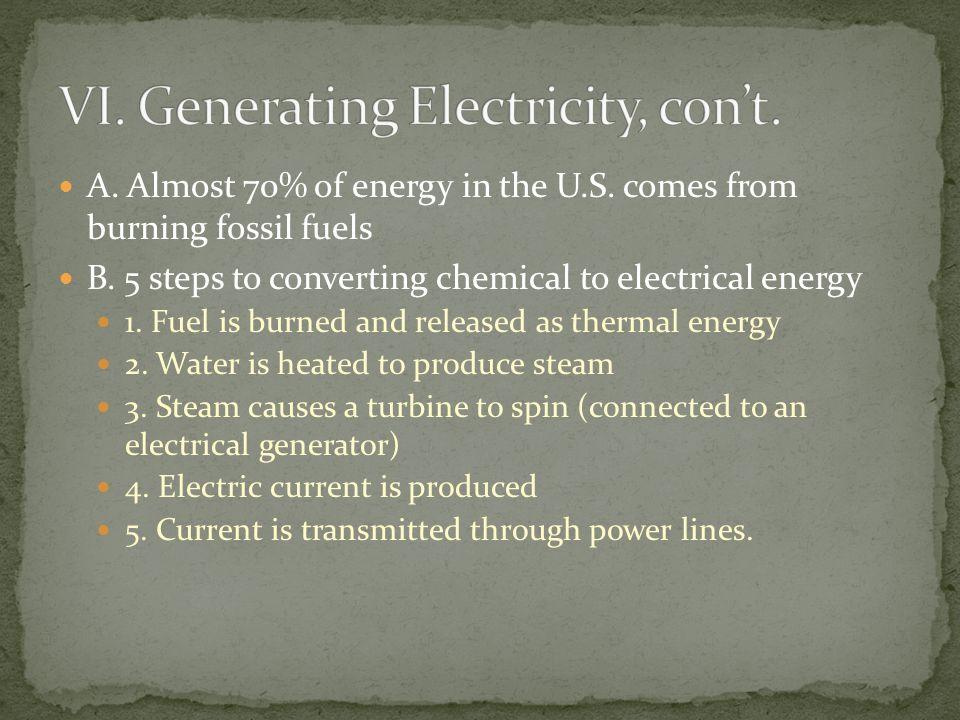 VI. Generating Electricity, con't.