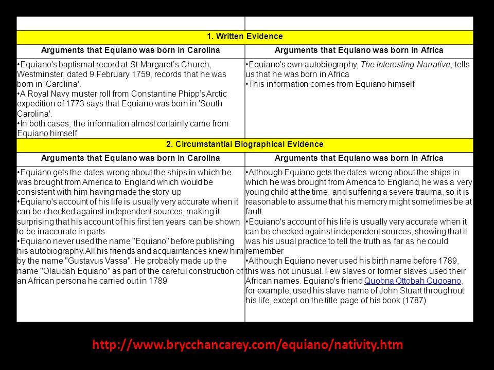 http://www.brycchancarey.com/equiano/nativity.htm 1. Written Evidence