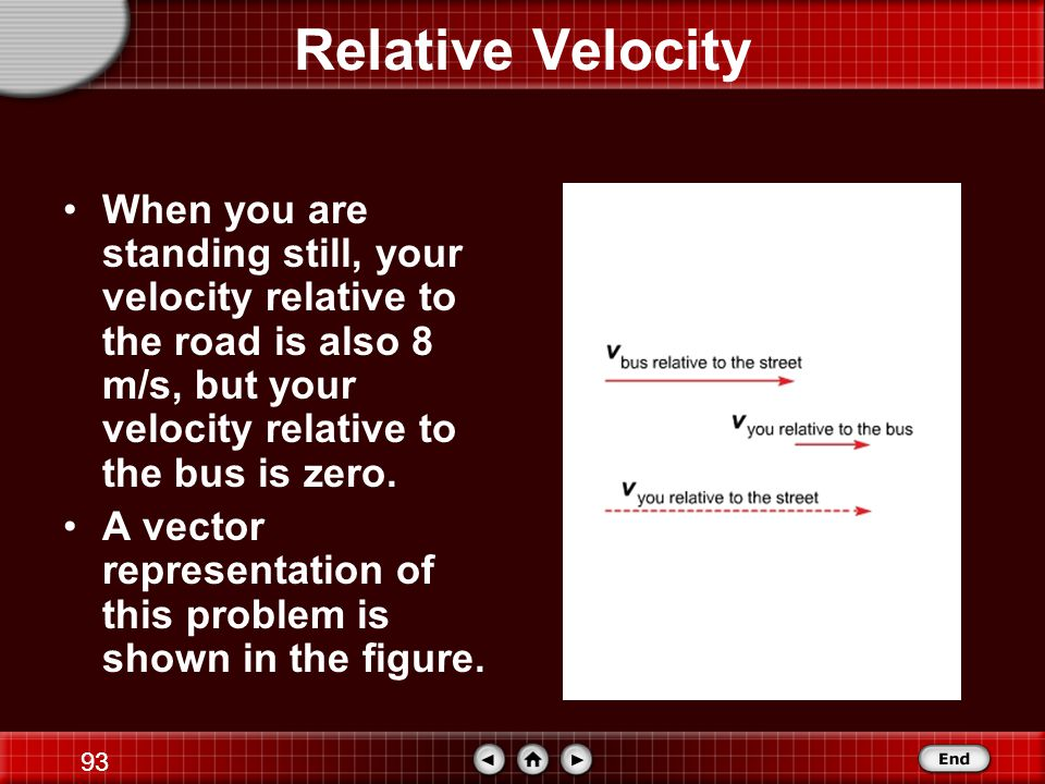 Relative Velocity When you are standing still, your velocity relative to the road is also 8 m/s, but your velocity relative to the bus is zero.