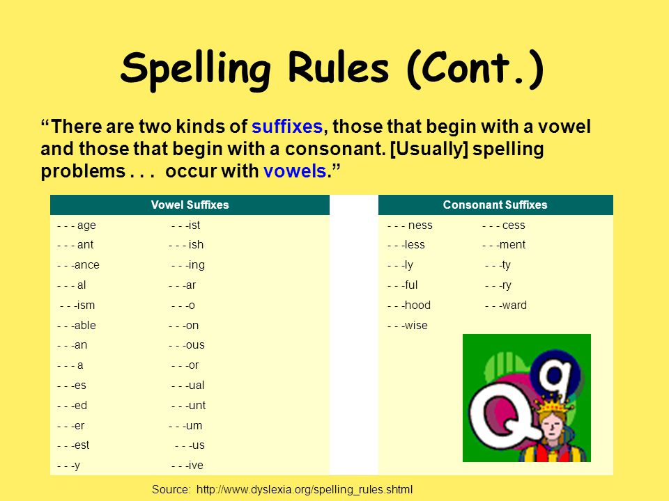 Spelling Rules (Cont.)