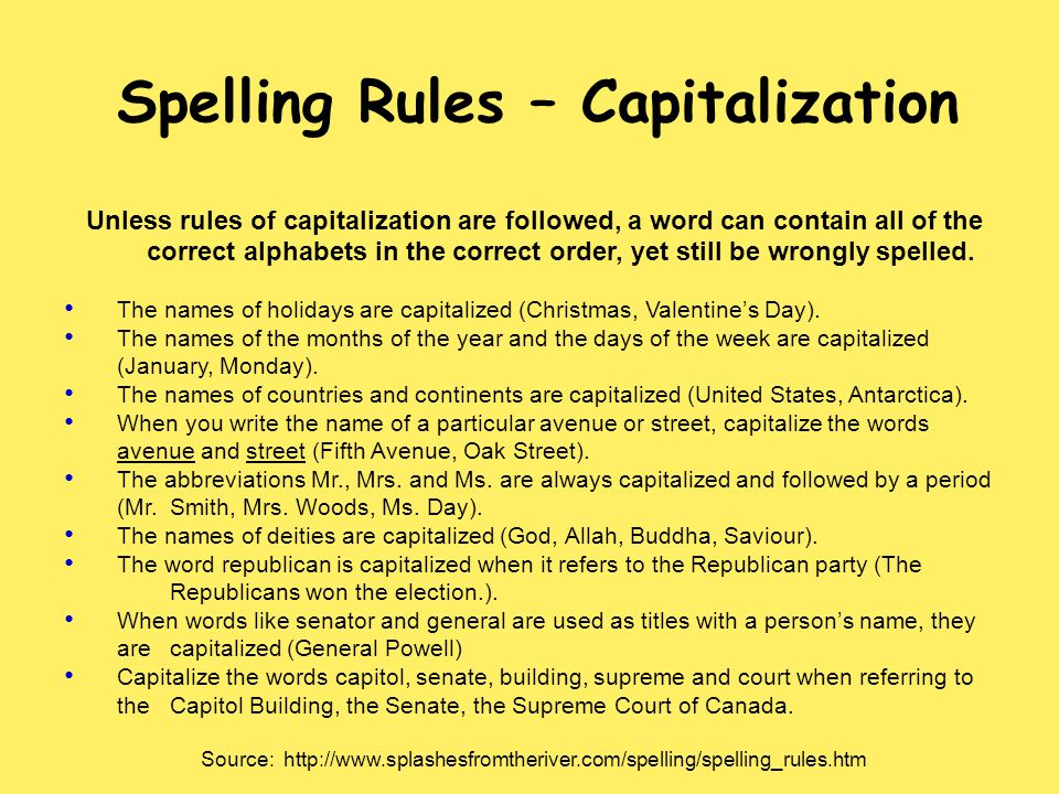 Spelling Rules – Capitalization