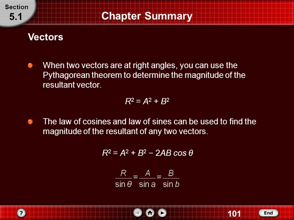 Chapter Summary 5.1 Vectors