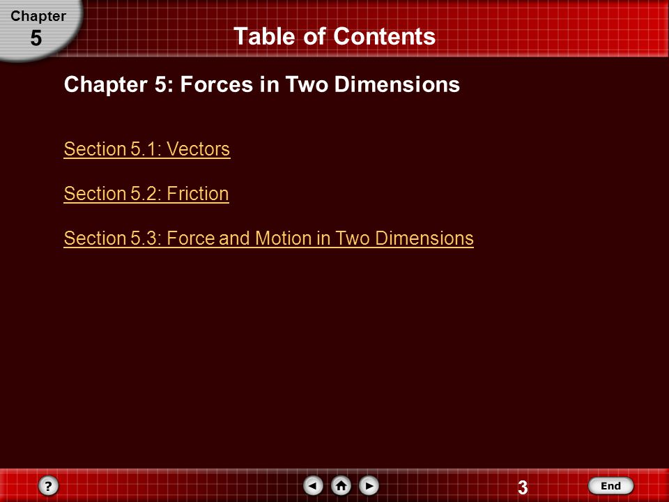 Table of Contents 5 Chapter 5: Forces in Two Dimensions