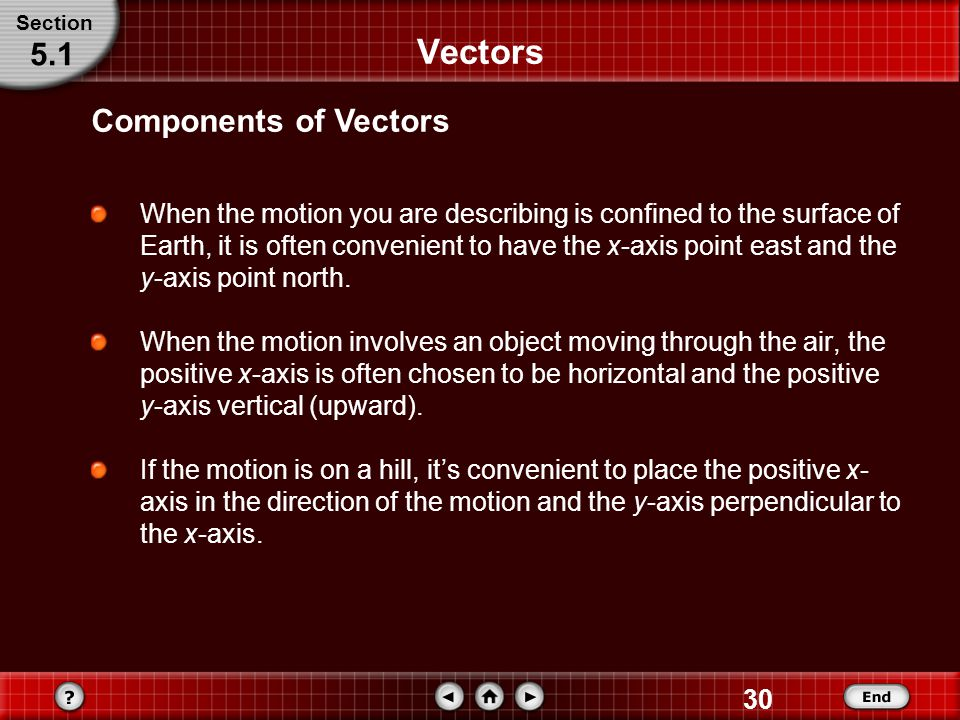 Vectors 5.1 Components of Vectors
