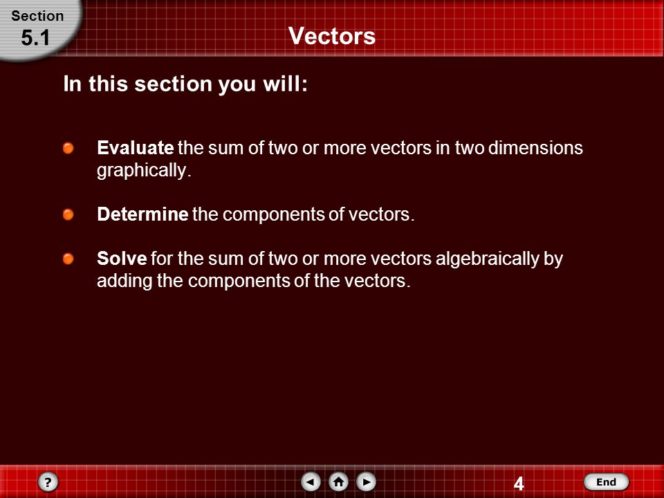 Vectors 5.1 In this section you will: