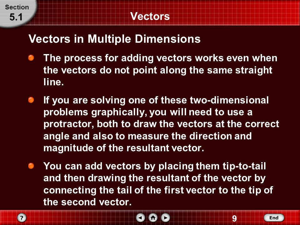 Vectors in Multiple Dimensions
