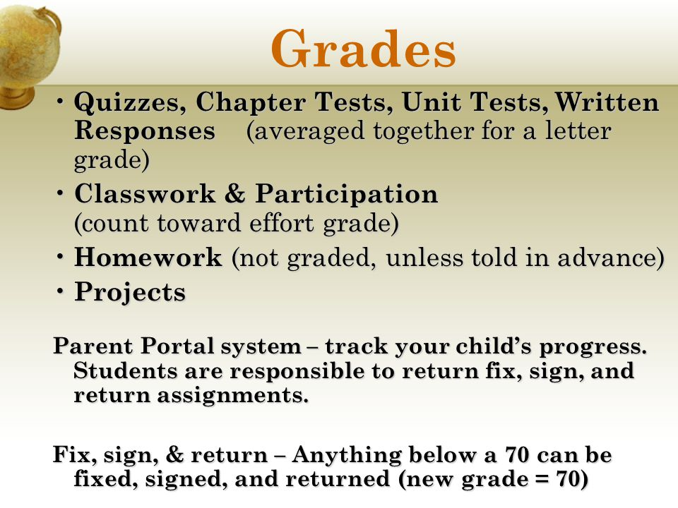 Grades Quizzes, Chapter Tests, Unit Tests, Written Responses (averaged together for a letter grade)