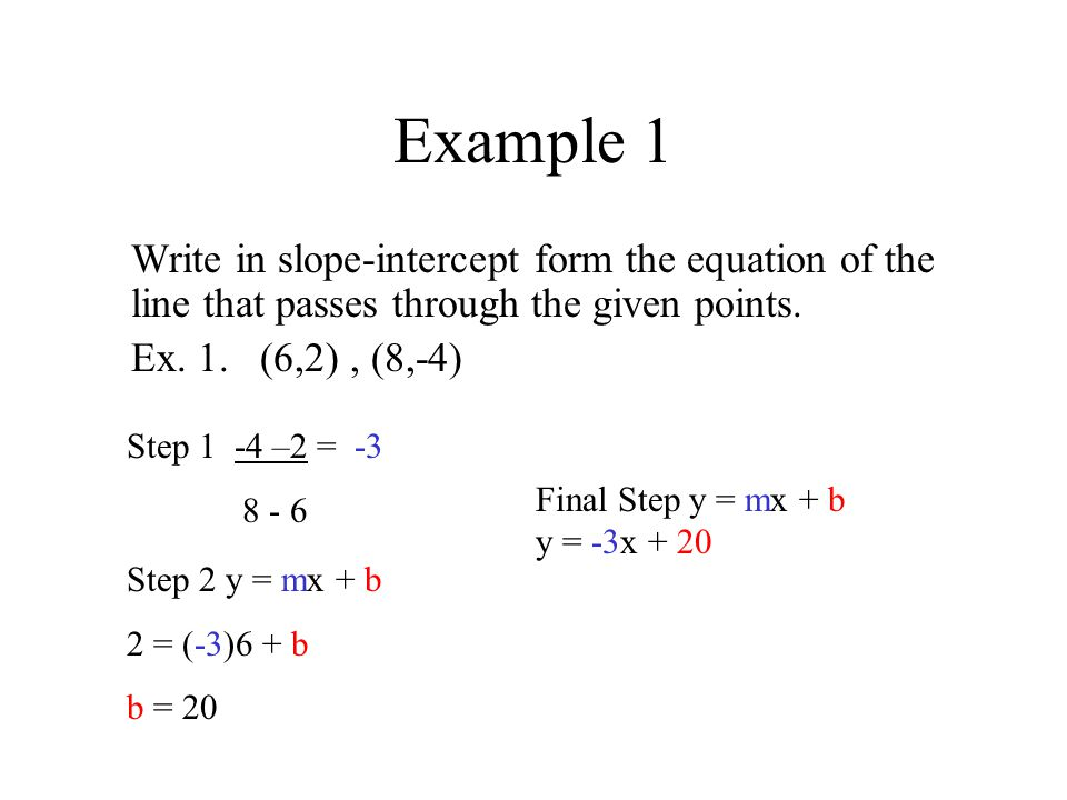 Example 1 Write in slope-intercept form the equation of the line that passes through the given points.