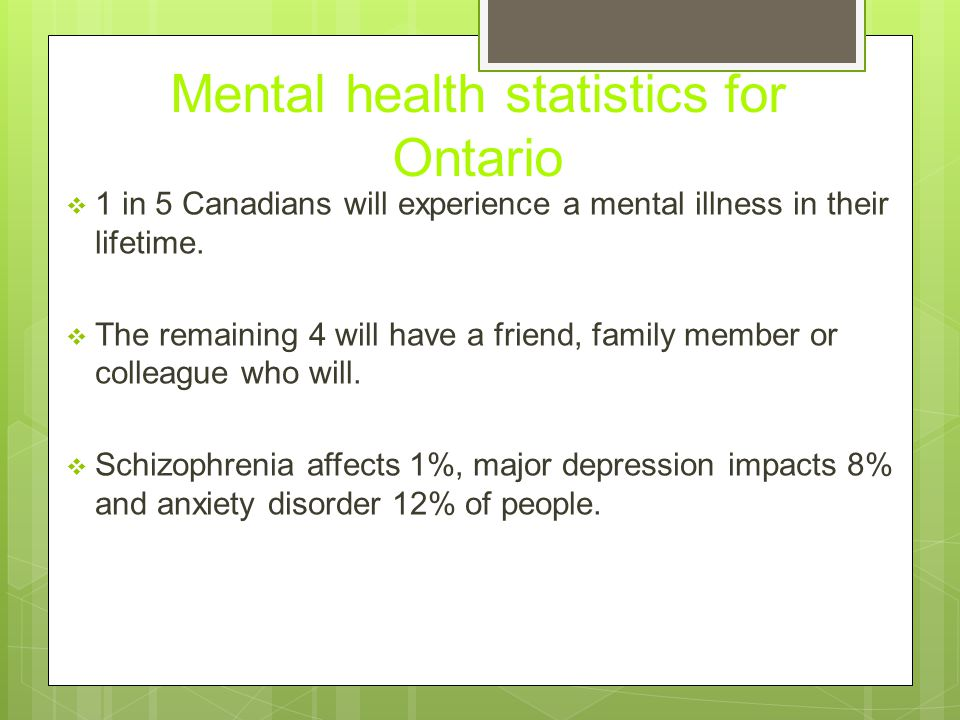 Mental health statistics for Ontario