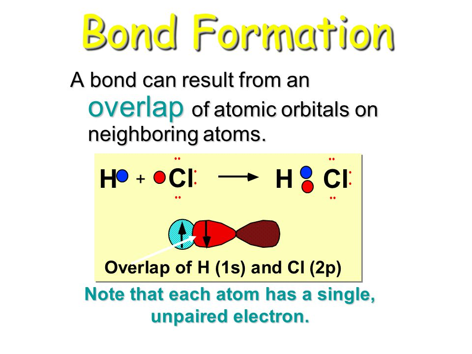 Note that each atom has a single, unpaired electron.