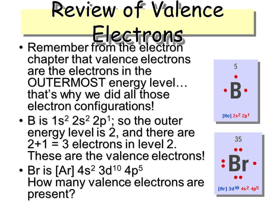 Review of Valence Electrons
