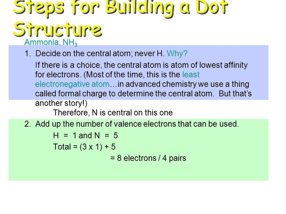 Steps for Building a Dot Structure