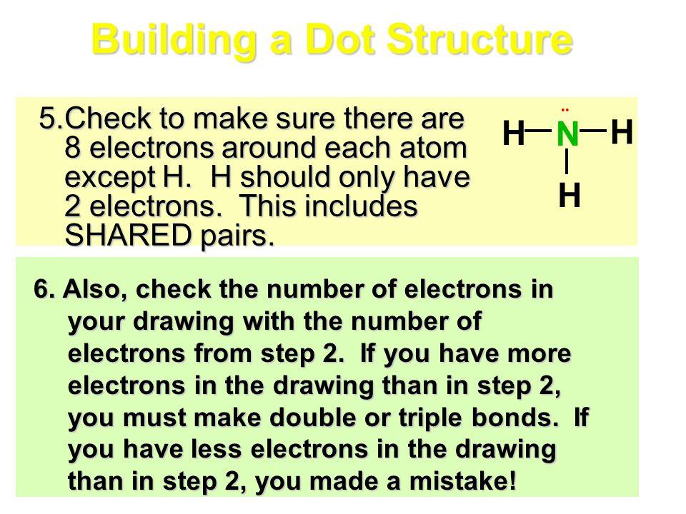 Building a Dot Structure