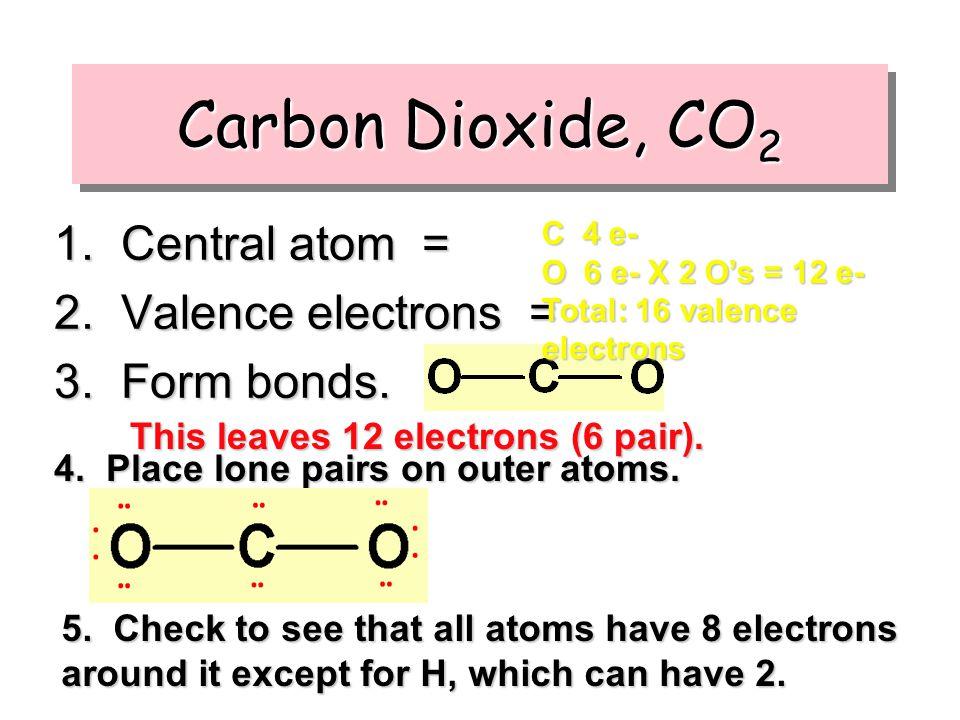 Carbon Dioxide, CO2 1. Central atom = 2. Valence electrons =
