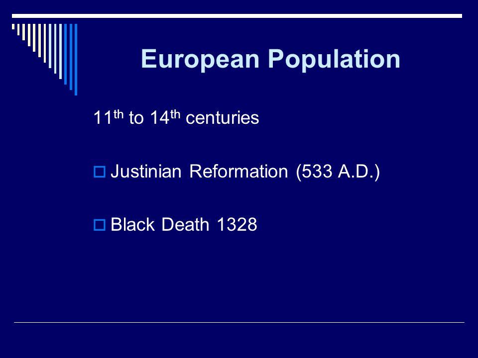 European Population 11th to 14th centuries