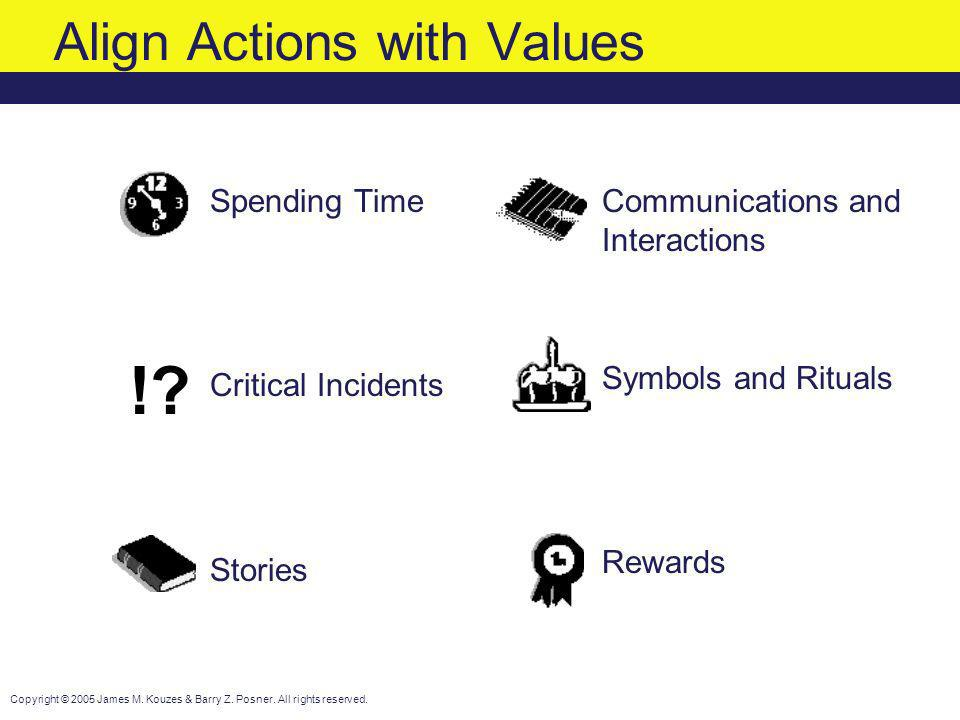 Align Actions with Values