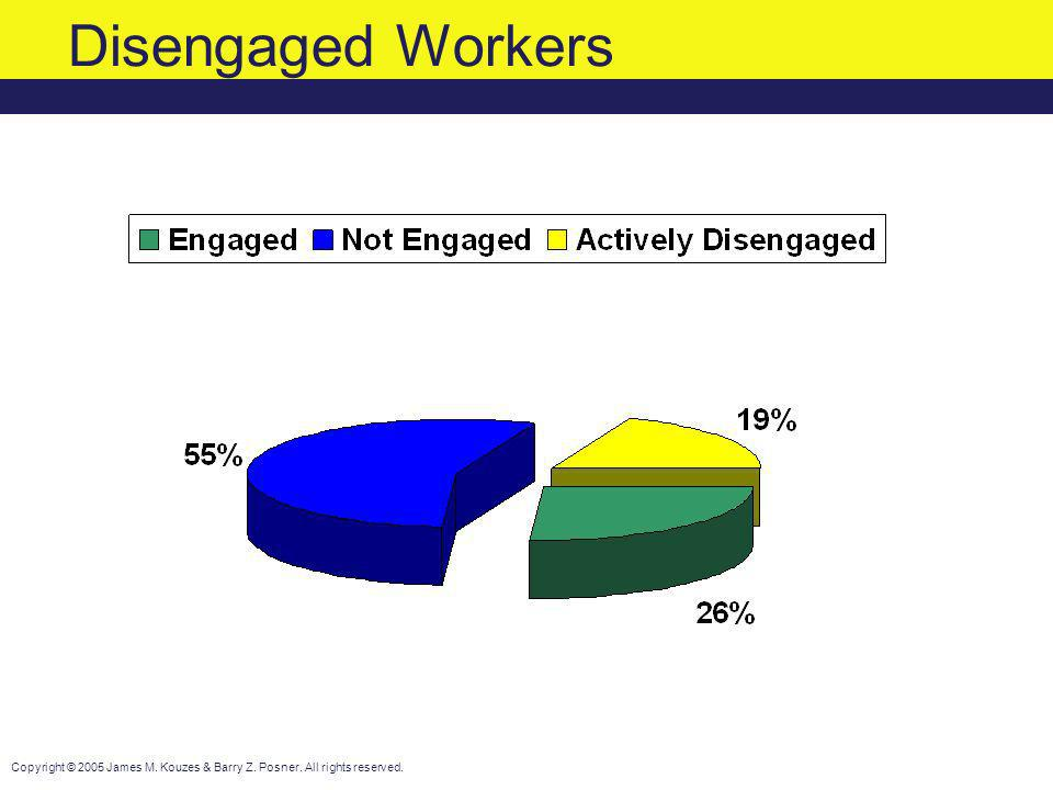 Disengaged Workers