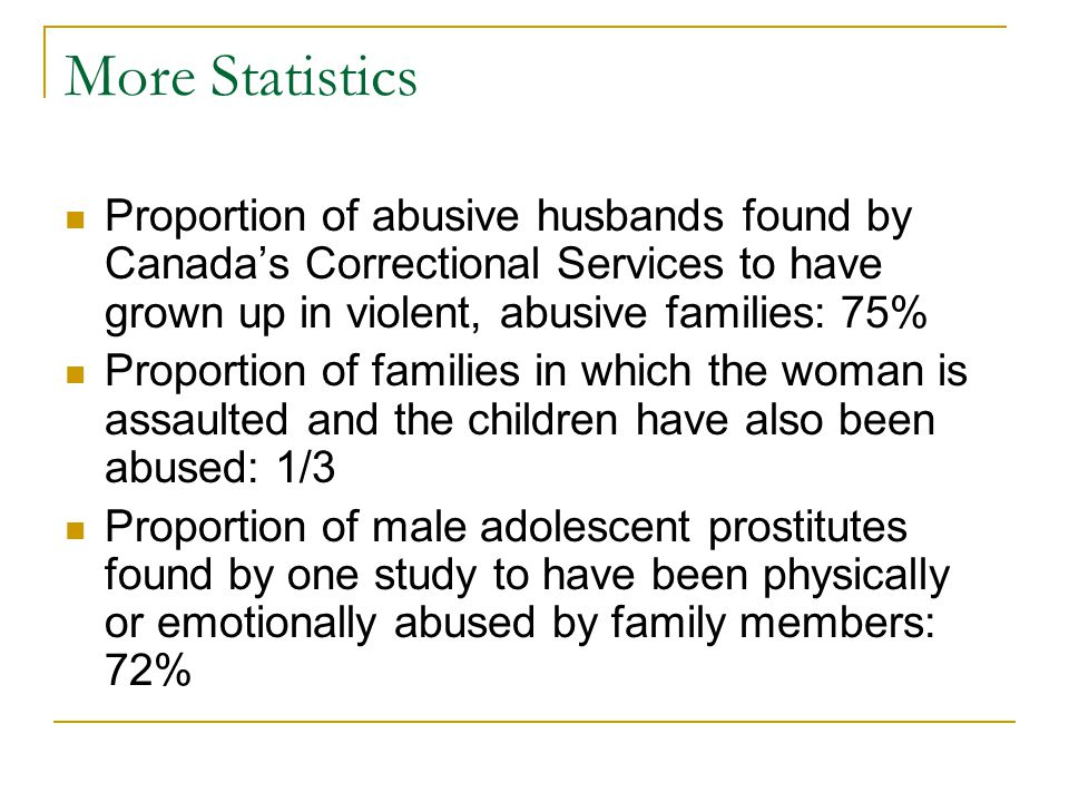 More Statistics Proportion of abusive husbands found by Canada's Correctional Services to have grown up in violent, abusive families: 75%