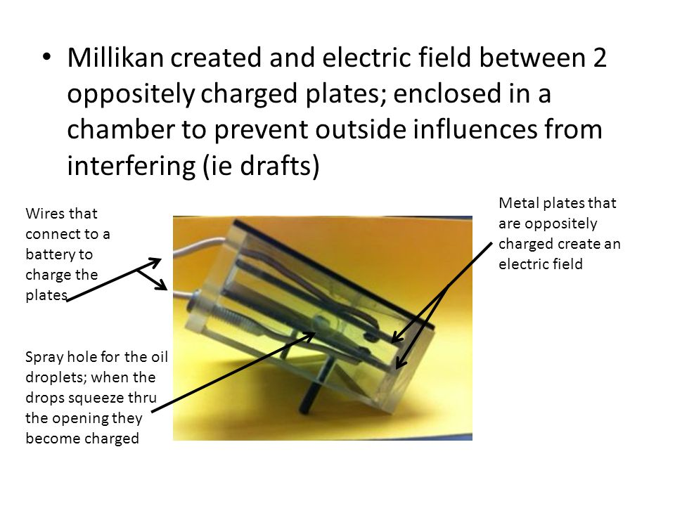 Millikan created and electric field between 2 oppositely charged plates; enclosed in a chamber to prevent outside influences from interfering (ie drafts)