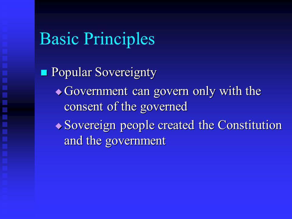 Basic Principles Popular Sovereignty