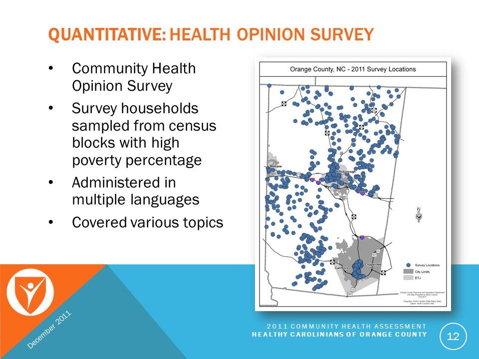 Quantitative: Health opinion Survey