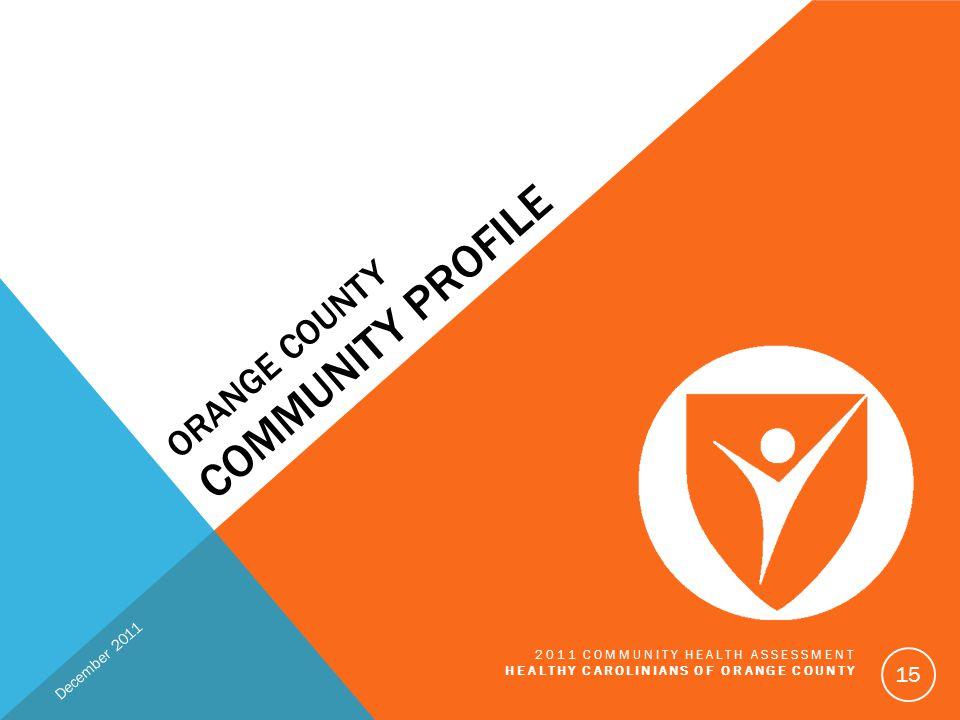 Orange County Community Profile