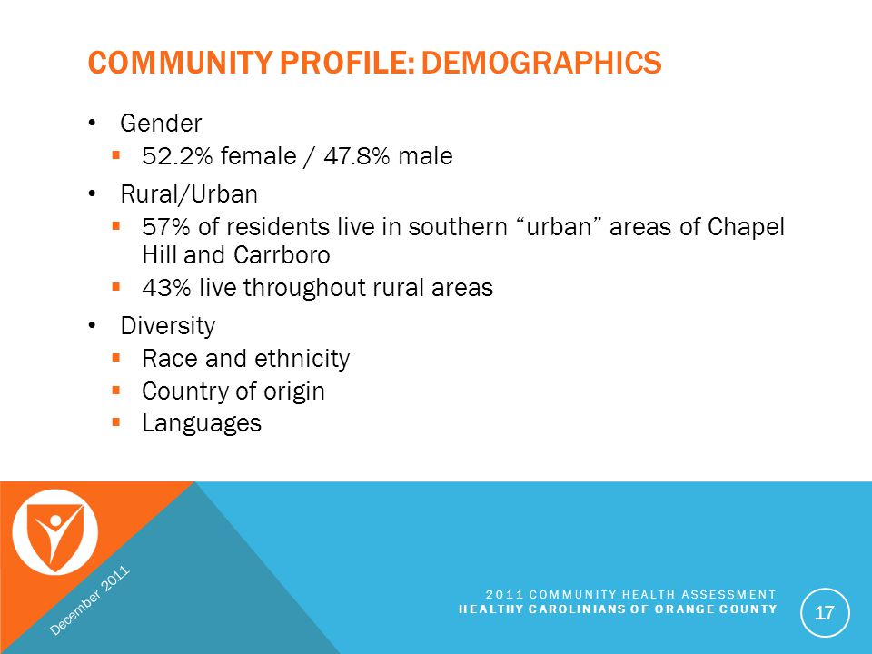 Community Profile: Demographics