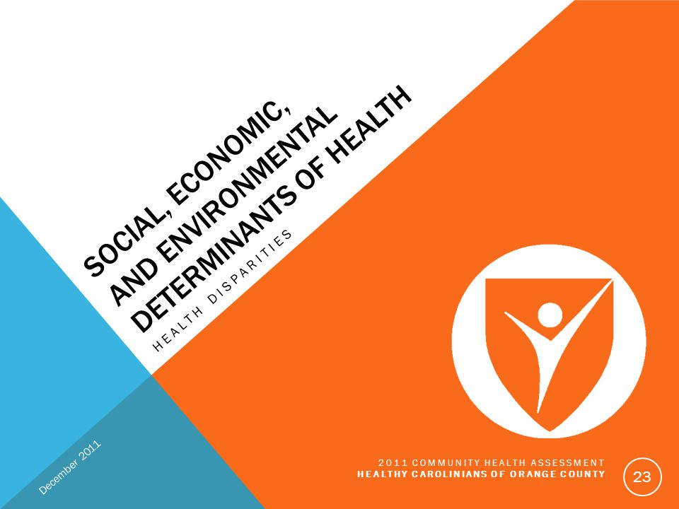 Social, Economic, and environmental determinants of health