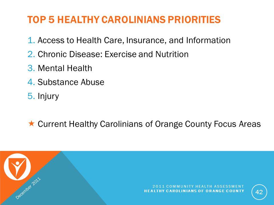 Top 5 Healthy Carolinians Priorities