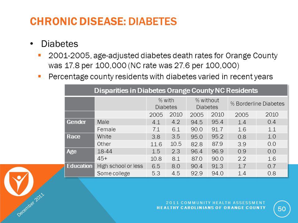 Chronic Disease: Diabetes