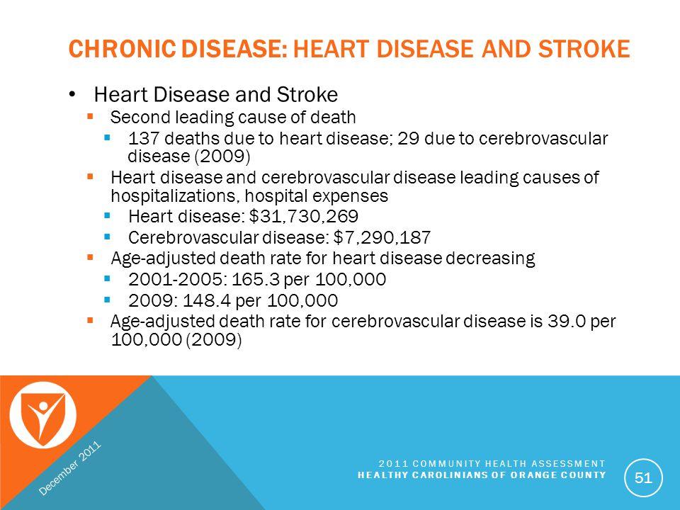 Chronic Disease: Heart Disease and Stroke