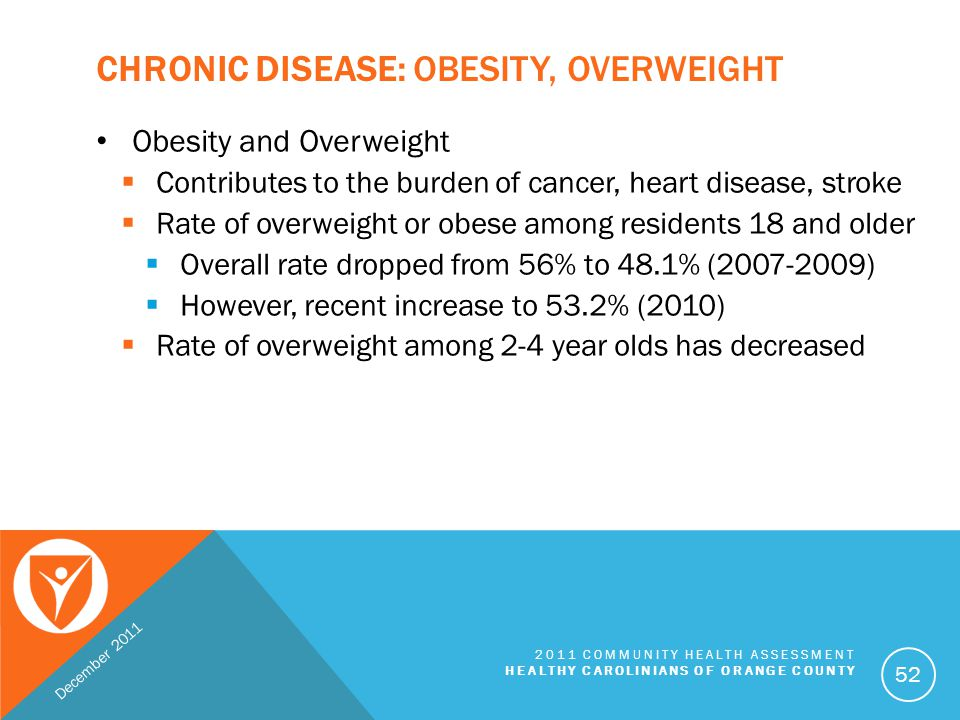 Chronic Disease: Obesity, Overweight