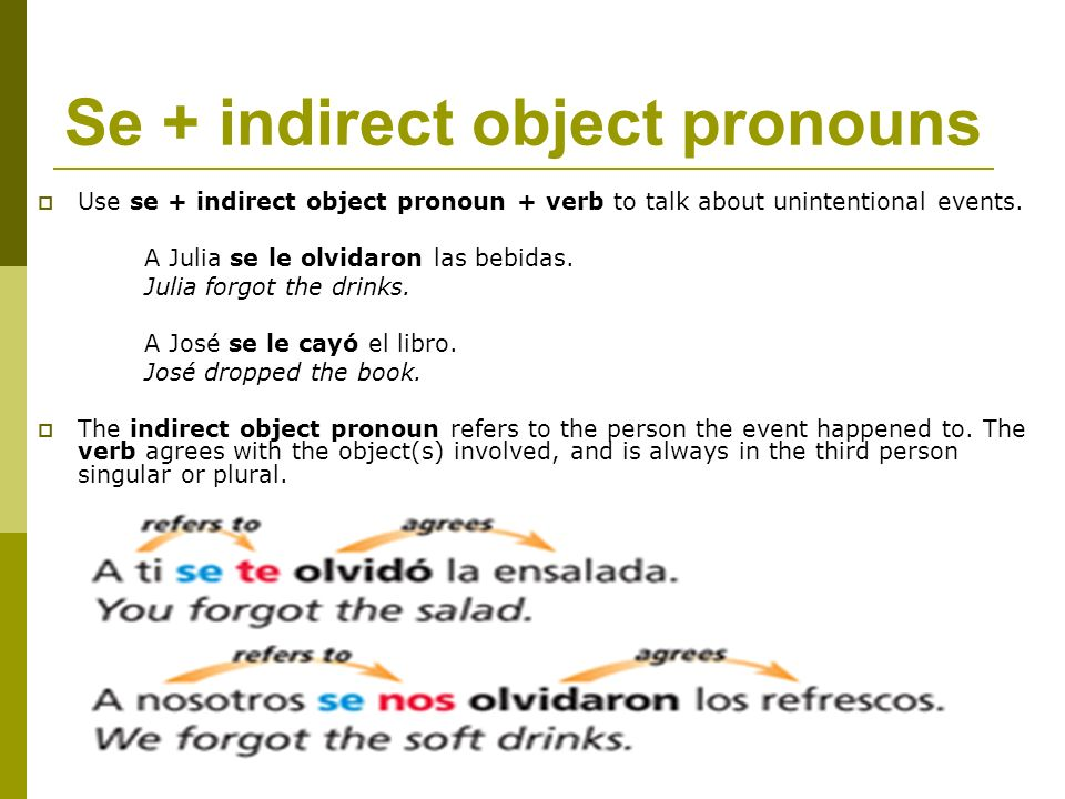 Se + indirect object pronouns